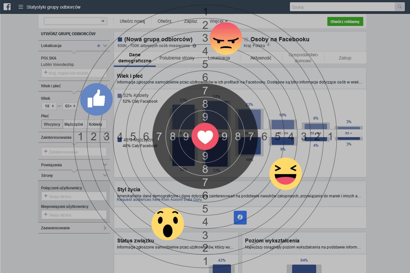 Mieszkańcy województwa lubelskiego na Facebooku - Audience Insights - Statystyki grupy odbiorców